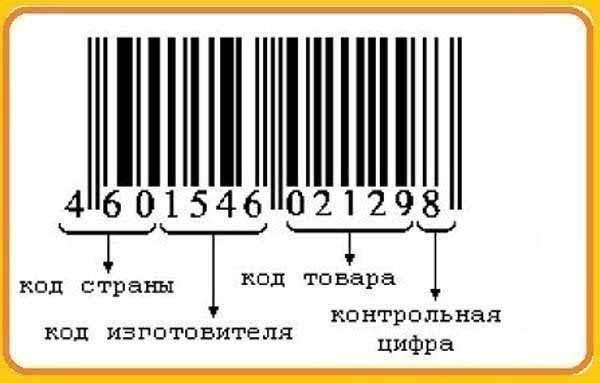 Сначала, что такое штрих код?